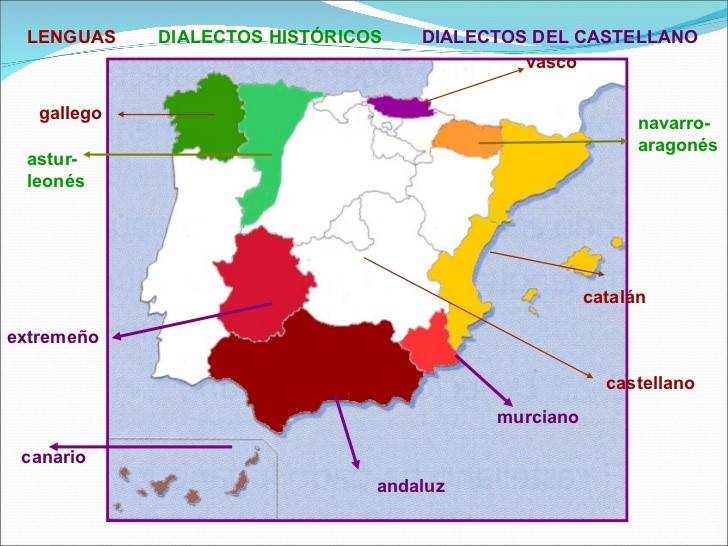 Distribution map of the Spanish dialects and official languages